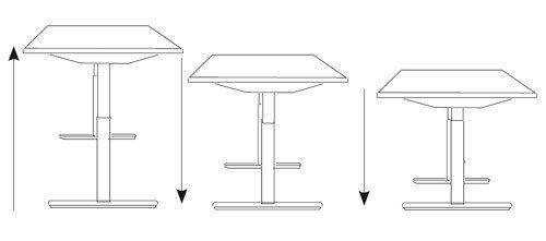 Altura mínima y máxima de la mesa log_in elevable