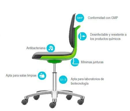 Certificación Silla Labsit