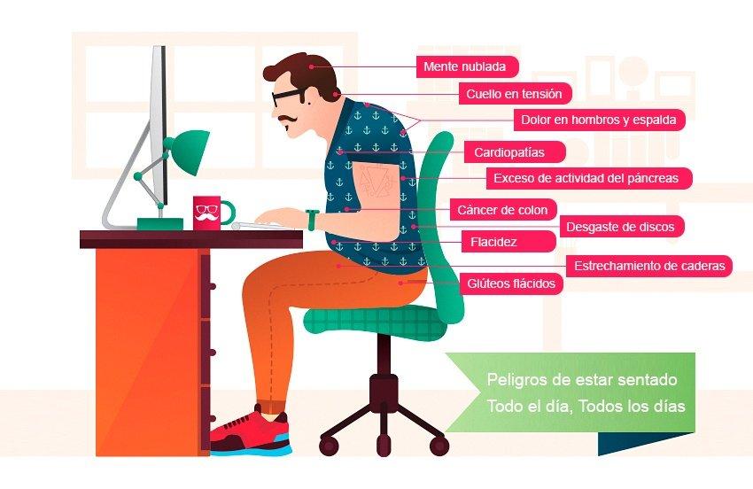 La mesa de oficina alta tiene beneficios ofival for Sillas de oficina altas
