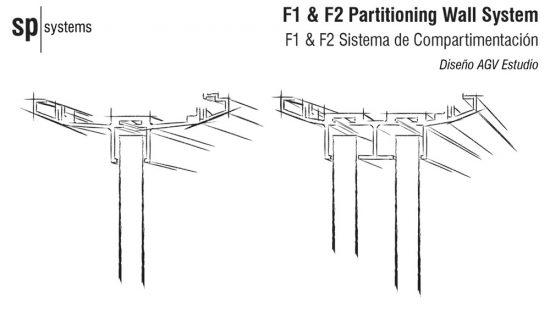 Anuncio F1&F2 distrito