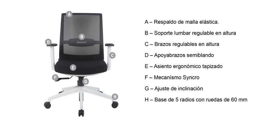 Características Silla Task