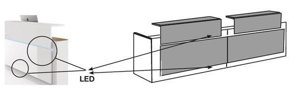 Medidas mostrador Avant doble