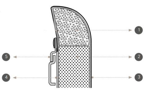 Características técnicas paneles acústicos Addenda