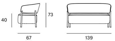 medidas sofa rc metal