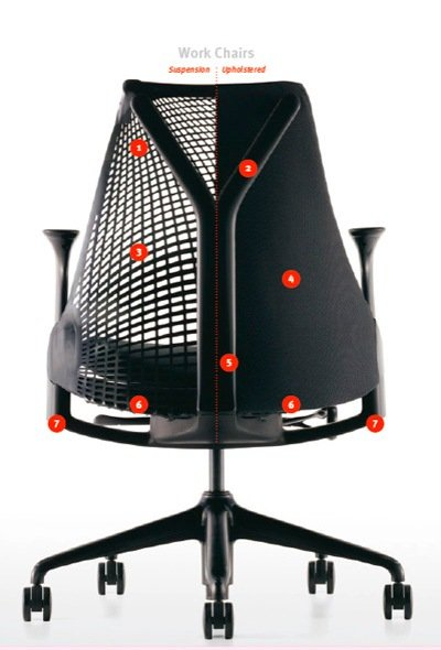 estructura silla sayl xp